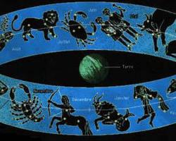 Bracelets signes du zodiaque